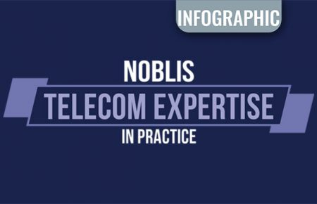 Quick Look: Noblis Telecom Expertise in Practice